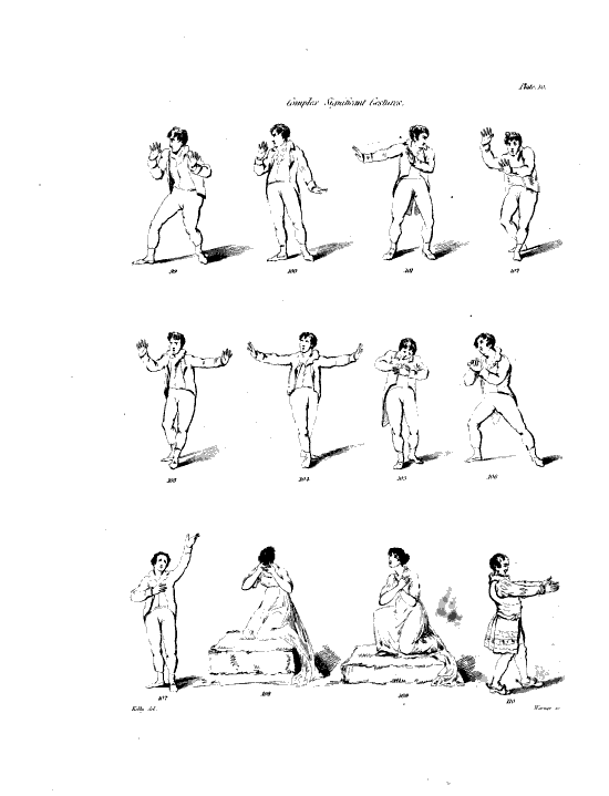 <b>Complex significant gestures</b>     	</br>Gilbert Austin&#39;s illustrations of complex significant gestures