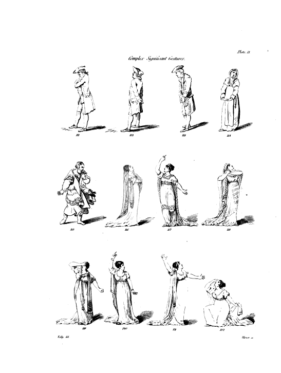 <b>Complex significant gestures</b>     	</br>Gilbert Austin&#39;s illustrations of complex significant gestures.